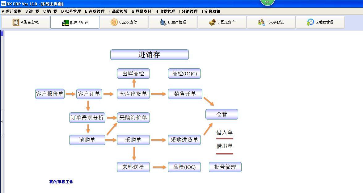 erp生产管理软件系统
